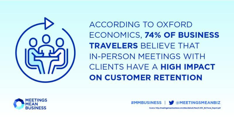 Meetings' Impact on Customer Retention