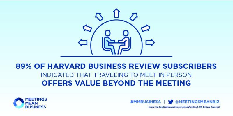Meetings Offer Value Beyond  the Meeting