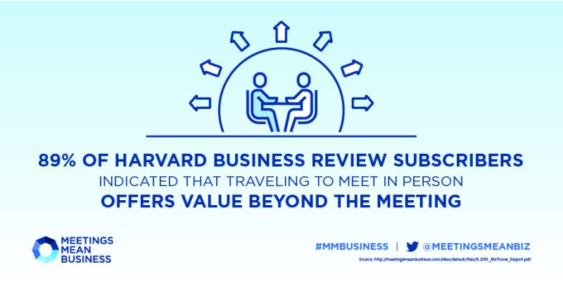 Meetings Offer Value Beyond  the Meeting